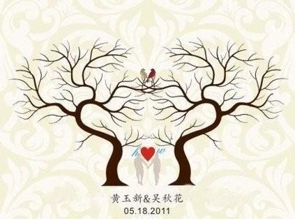 欧式爱情红的主题壁纸