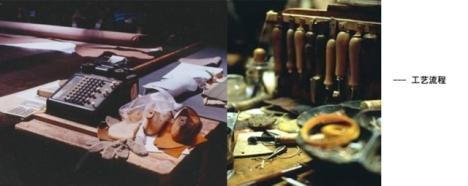 鞋子的制作流程 - 蘑菇街